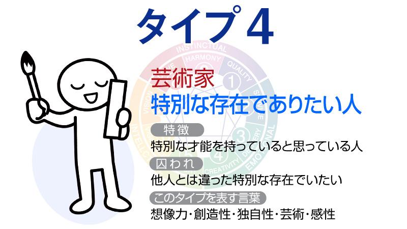 エニアグラム タイプ 9